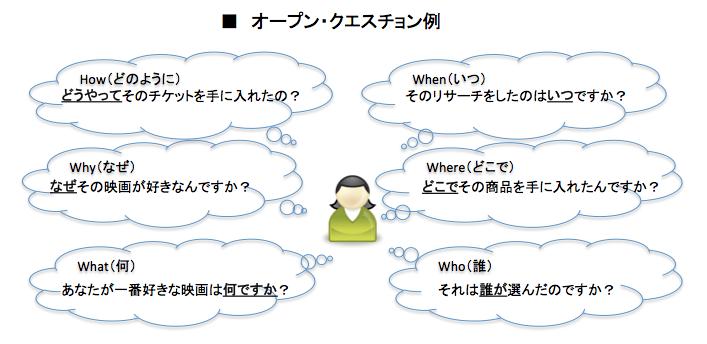 open-question01
