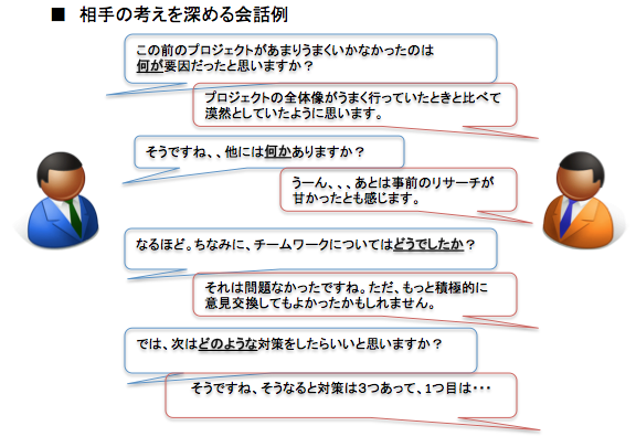 open-question02