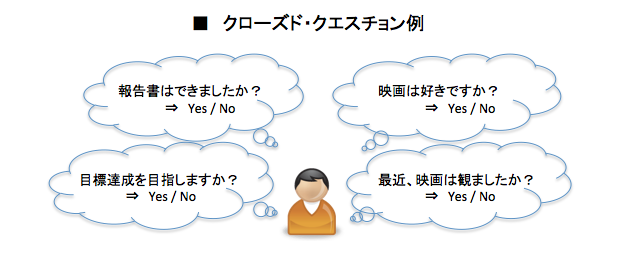 open-question03
