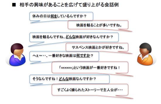 open-question05
