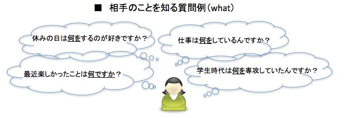 open-question09