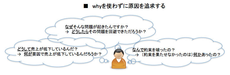 open-question11